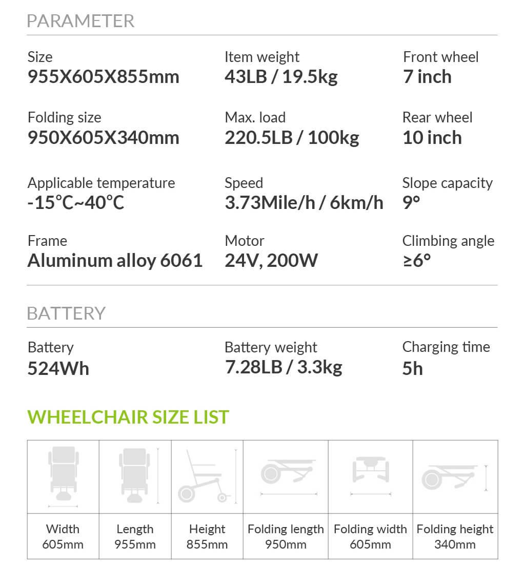 Airwheel H3PS Intelligent reversing reminder